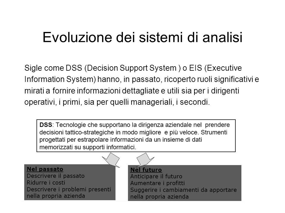 Evoluzione dei sistemi di analisi Sigle come DSS (Decision Support System ) o EIS (Executive Information System) hanno, in passato, ricoperto ruoli si