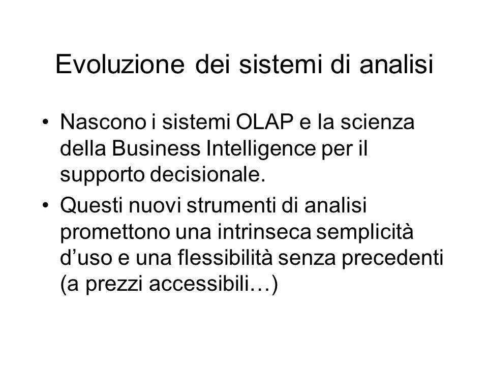 Evoluzione dei sistemi di analisi Nascono i sistemi OLAP e la scienza della Business Intelligence per il supporto decisionale. Questi nuovi strumenti