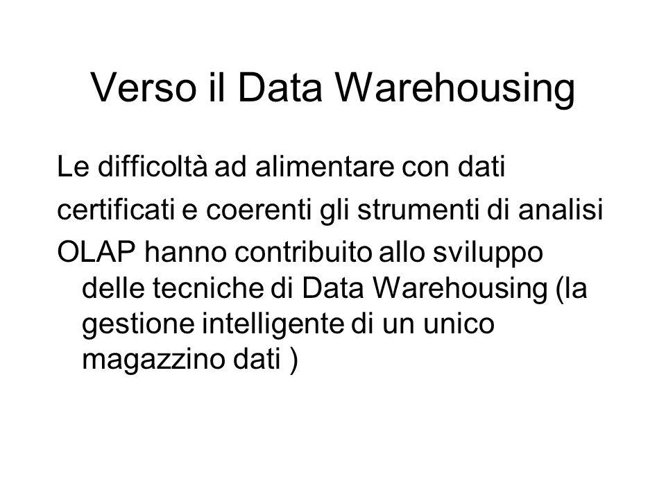 Verso il Data Warehousing Le difficoltà ad alimentare con dati certificati e coerenti gli strumenti di analisi OLAP hanno contribuito allo sviluppo de