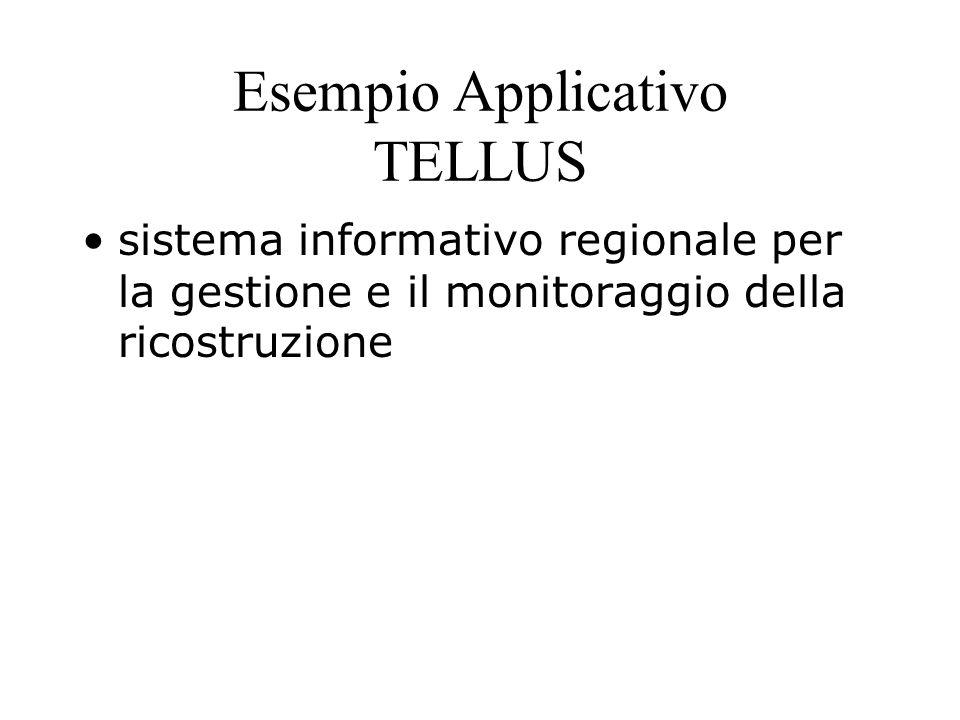 Esempio Applicativo TELLUS sistema informativo regionale per la gestione e il monitoraggio della ricostruzione