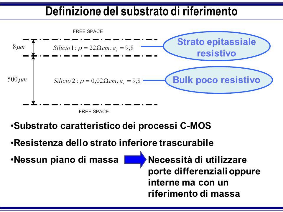 Definizione del substrato di riferimento Substrato caratteristico dei processi C-MOS Resistenza dello strato inferiore trascurabile Nessun piano di ma