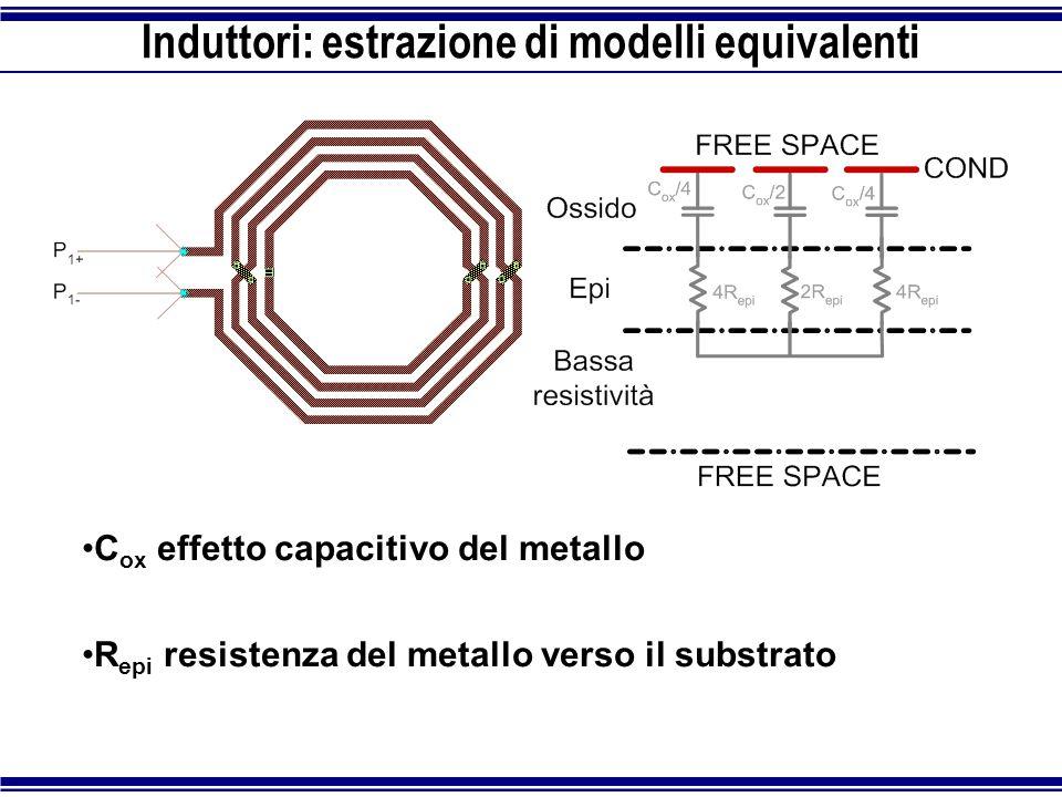 Induttori: estrazione di modelli equivalenti C ox effetto capacitivo del metallo R epi resistenza del metallo verso il substrato