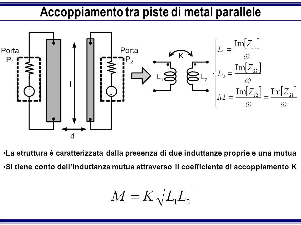 Accoppiamento tra piste di metal parallele La struttura è caratterizzata dalla presenza di due induttanze proprie e una mutua Si tiene conto dell'indu