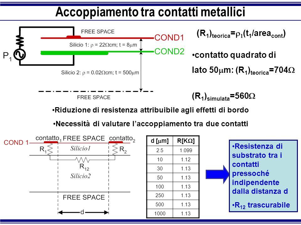 Accoppiamento tra contatti metallici ( R 1 ) teorica =   (t 1 /area cont ) contatto quadrato di lato 50  m: (R 1 ) teorica =704  (R 1 ) simulata =
