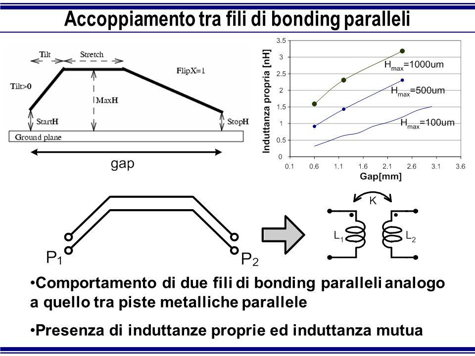 Accoppiamento tra fili di bonding paralleli Comportamento di due fili di bonding paralleli analogo a quello tra piste metalliche parallele Presenza di