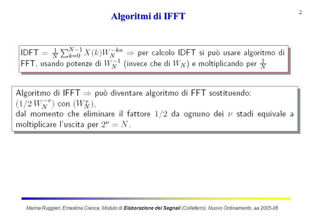 2 Algoritmi di IFFT