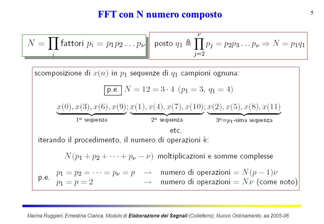 Marina Ruggieri, Ernestina Cianca, Modulo di Elaborazione dei Segnali (Colleferro), Nuovo Ordinamento, aa 2005-06 5 FFT con N numero composto