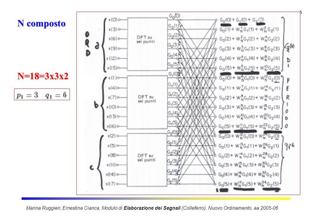Marina Ruggieri, Ernestina Cianca, Modulo di Elaborazione dei Segnali (Colleferro), Nuovo Ordinamento, aa 2005-06 6 N composto N=18=3x3x2