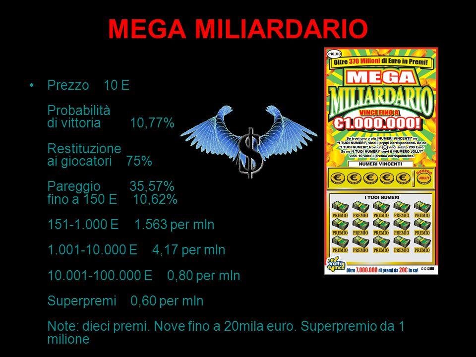 MEGA MILIARDARIO Prezzo 10 E Probabilità di vittoria 10,77% Restituzione ai giocatori 75% Pareggio 35,57% fino a 150 E 10,62% 151-1.000 E 1.563 per ml
