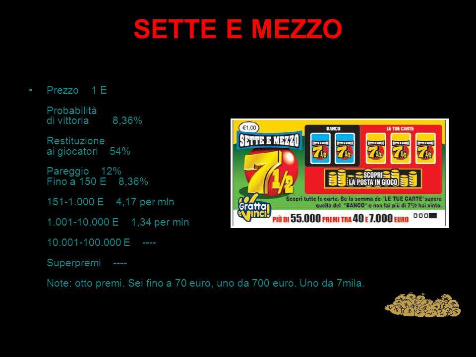 SETTE E MEZZO Prezzo 1 E Probabilità di vittoria 8,36% Restituzione ai giocatori 54% Pareggio 12% Fino a 150 E 8,36% 151-1.000 E 4,17 per mln 1.001-10.000 E 1,34 per mln 10.001-100.000 E ---- Superpremi ---- Note: otto premi.