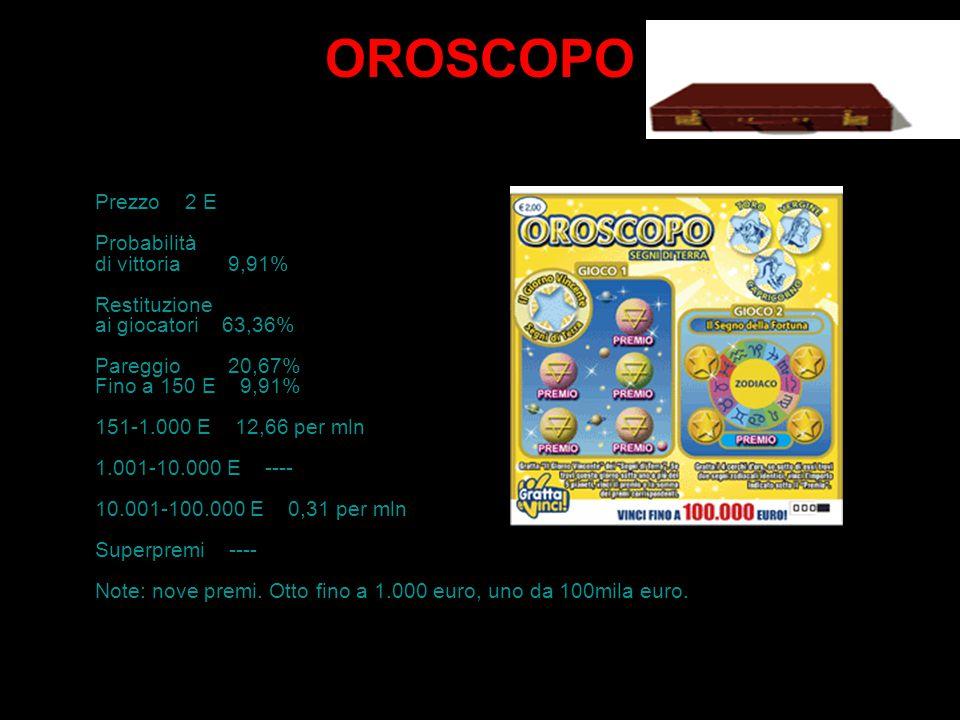 OROSCOPO Prezzo 2 E Probabilità di vittoria 9,91% Restituzione ai giocatori 63,36% Pareggio 20,67% Fino a 150 E 9,91% 151-1.000 E 12,66 per mln 1.001-10.000 E ---- 10.001-100.000 E 0,31 per mln Superpremi ---- Note: nove premi.