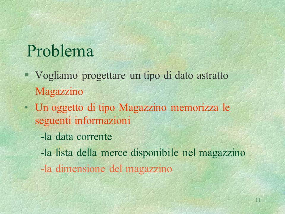 11 Problema §Vogliamo progettare un tipo di dato astratto Magazzino Un oggetto di tipo Magazzino memorizza le seguenti informazioni -la data corrente -la lista della merce disponibile nel magazzino -la dimensione del magazzino