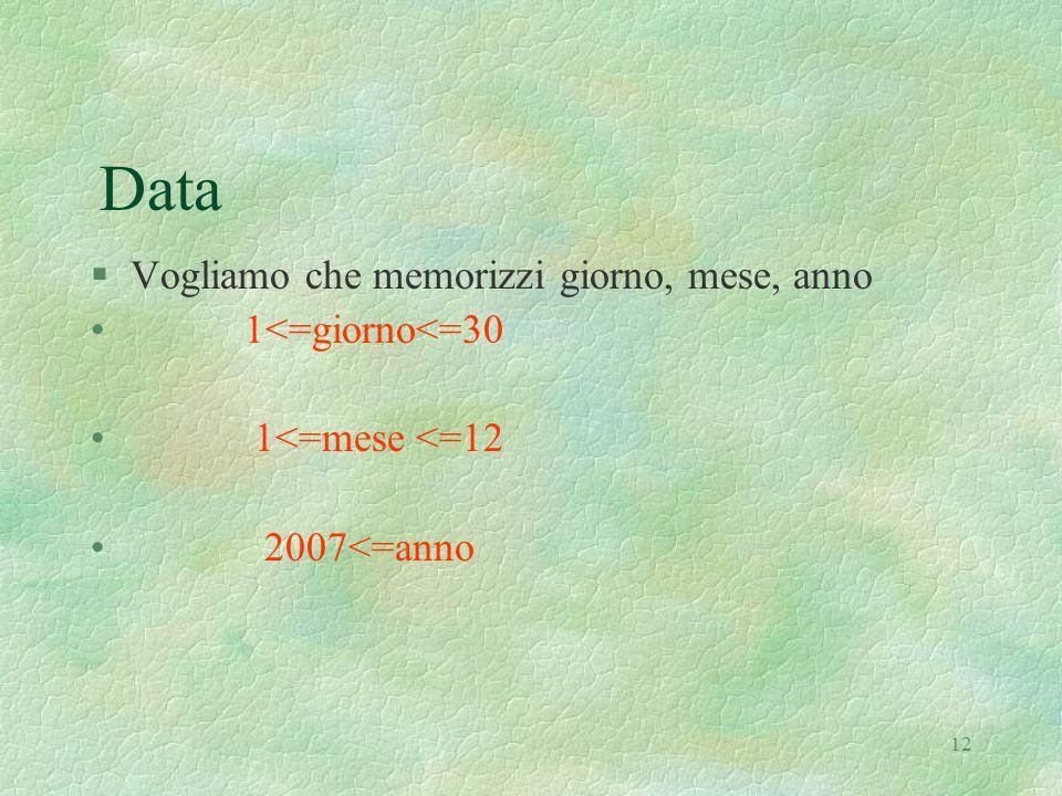 12 Data §Vogliamo che memorizzi giorno, mese, anno 1<=giorno<=30 1<=mese <=12 2007<=anno