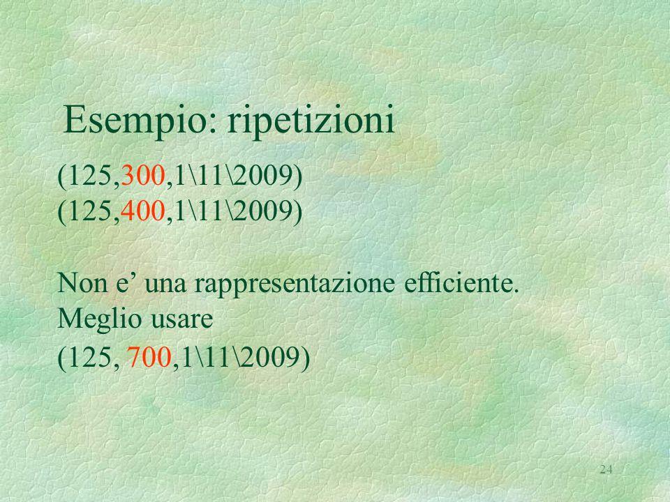 24 Esempio: ripetizioni (125,300,1\11\2009) (125,400,1\11\2009) Non e' una rappresentazione efficiente.