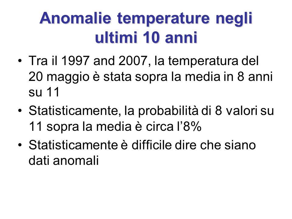 Anomalie temperature negli ultimi 10 anni Tra il 1997 and 2007, la temperatura del 20 maggio è stata sopra la media in 8 anni su 11 Statisticamente, l
