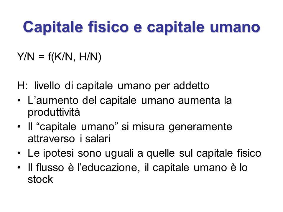 """Capitale fisico e capitale umano Y/N = f(K/N, H/N) H: livello di capitale umano per addetto L'aumento del capitale umano aumenta la produttività Il """"c"""