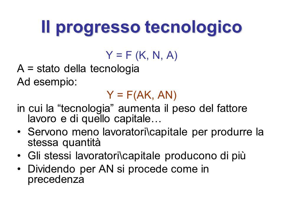 """Il progresso tecnologico Y = F (K, N, A) A = stato della tecnologia Ad esempio: Y = F(AK, AN) in cui la """"tecnologia"""" aumenta il peso del fattore lavor"""