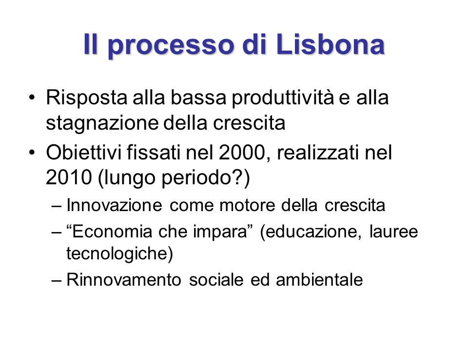 Il processo di Lisbona Risposta alla bassa produttività e alla stagnazione della crescita Obiettivi fissati nel 2000, realizzati nel 2010 (lungo perio