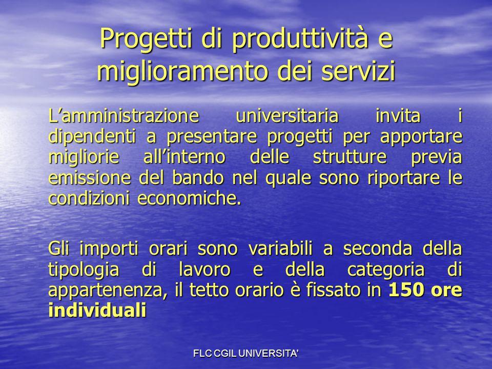 FLC CGIL UNIVERSITA' Progetti di produttività e miglioramento dei servizi L'amministrazione universitaria invita i dipendenti a presentare progetti pe