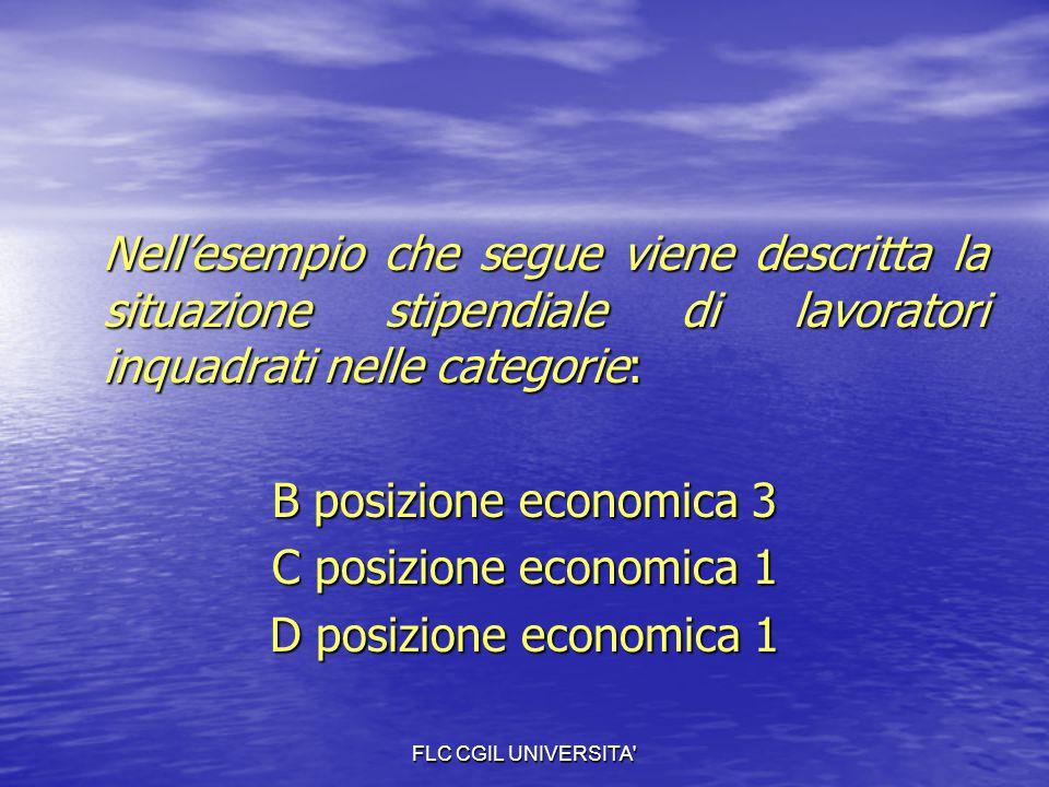 Nell'esempio che segue viene descritta la situazione stipendiale di lavoratori inquadrati nelle categorie: B posizione economica 3 C posizione economi