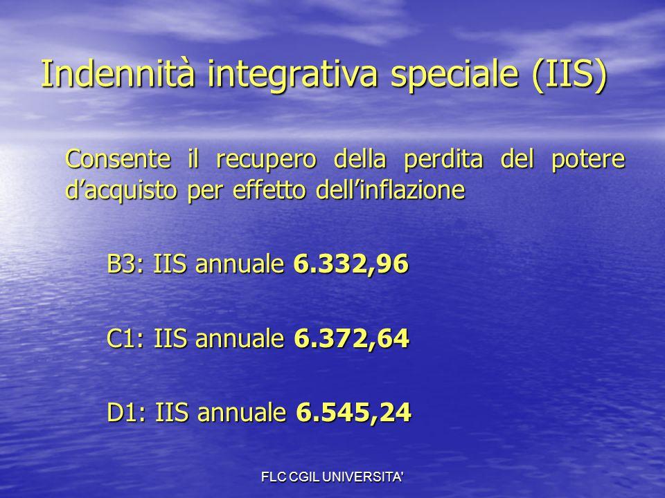 FLC CGIL UNIVERSITA' Indennità integrativa speciale (IIS) Consente il recupero della perdita del potere d'acquisto per effetto dell'inflazione B3: IIS