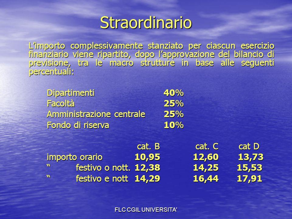 FLC CGIL UNIVERSITA Rientri pomeridiani o antimeridiani L'accordo del 02.05.2006 per la ripartizione delle risorse destinate al fondo per la produttività E.