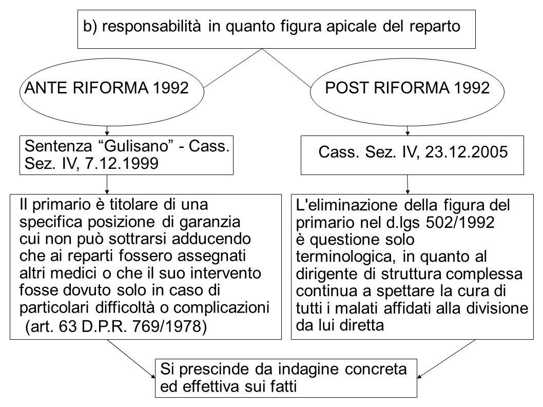 b) responsabilità in quanto figura apicale del reparto ANTE RIFORMA 1992 Sentenza Gulisano - Cass.