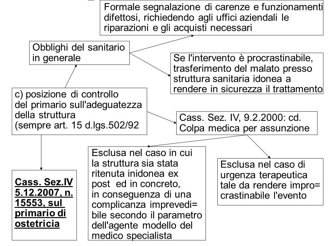 c) posizione di controllo del primario sull adeguatezza della struttura (sempre art.