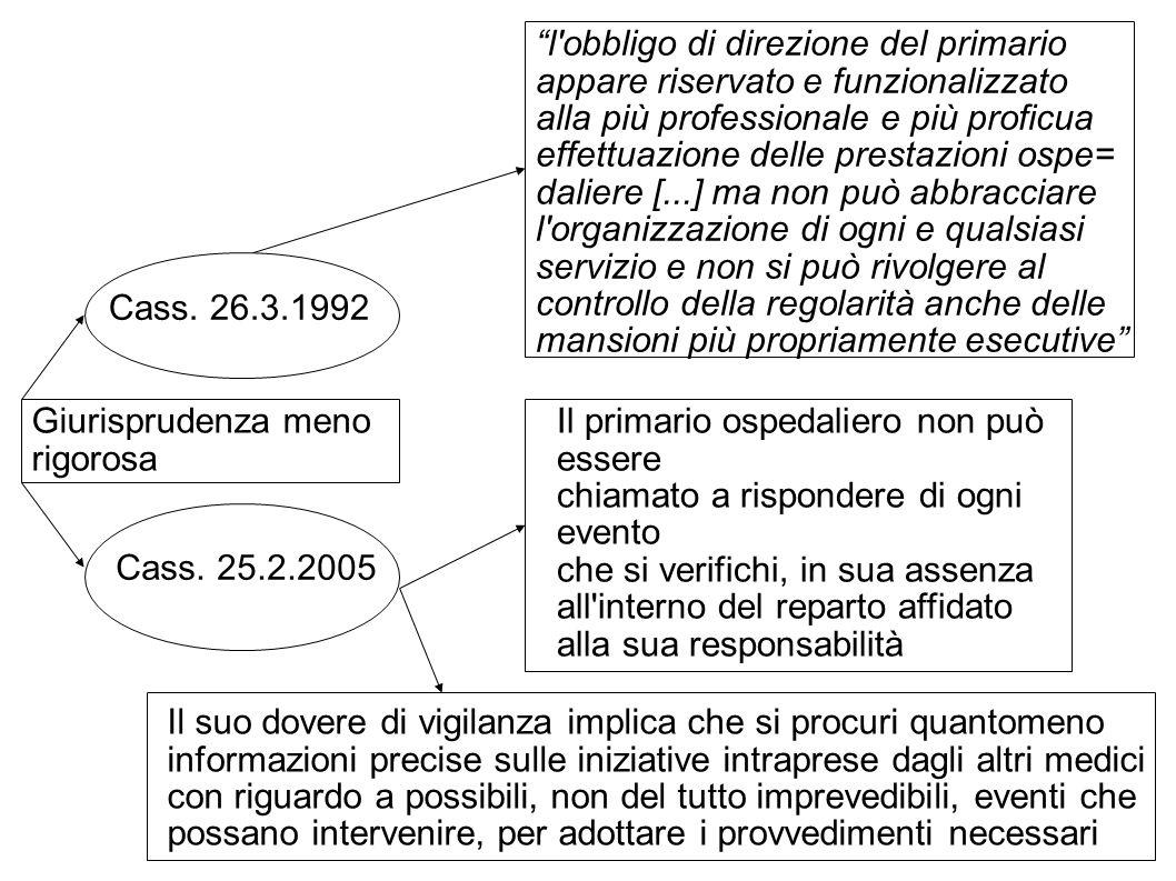 """Giurisprudenza meno rigorosa Cass. 26.3.1992 """"l'obbligo di direzione del primario appare riservato e funzionalizzato alla più professionale e più prof"""