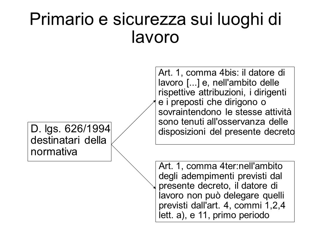Primario e sicurezza sui luoghi di lavoro D.lgs. 626/1994 destinatari della normativa Art.