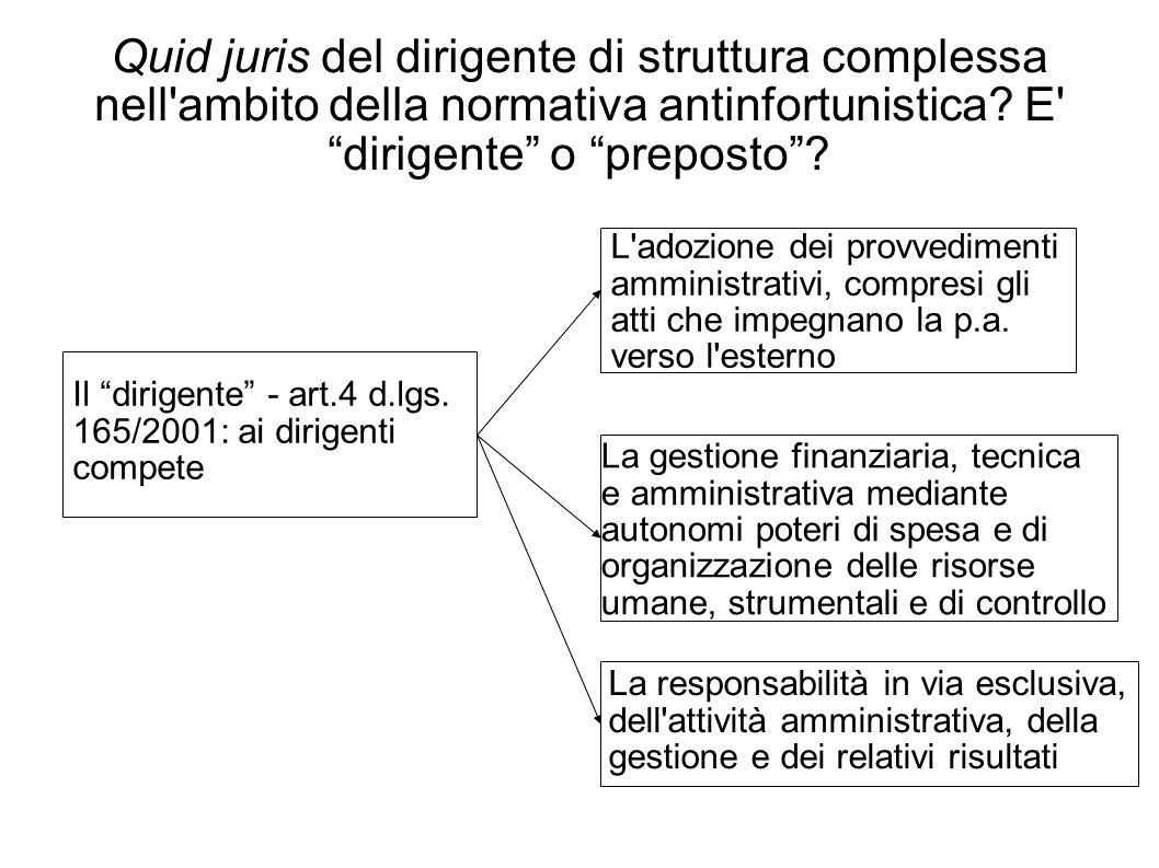Quid juris del dirigente di struttura complessa nell ambito della normativa antinfortunistica.
