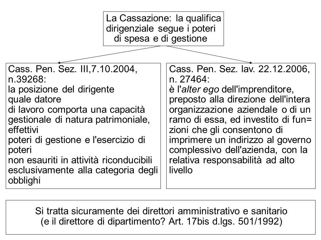 La Cassazione: la qualifica dirigenziale segue i poteri di spesa e di gestione Cass. Pen. Sez. III,7.10.2004, n.39268: la posizione del dirigente qual