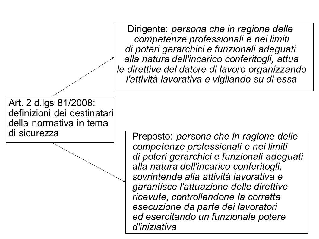 Art. 2 d.lgs 81/2008: definizioni dei destinatari della normativa in tema di sicurezza Dirigente: persona che in ragione delle competenze professional
