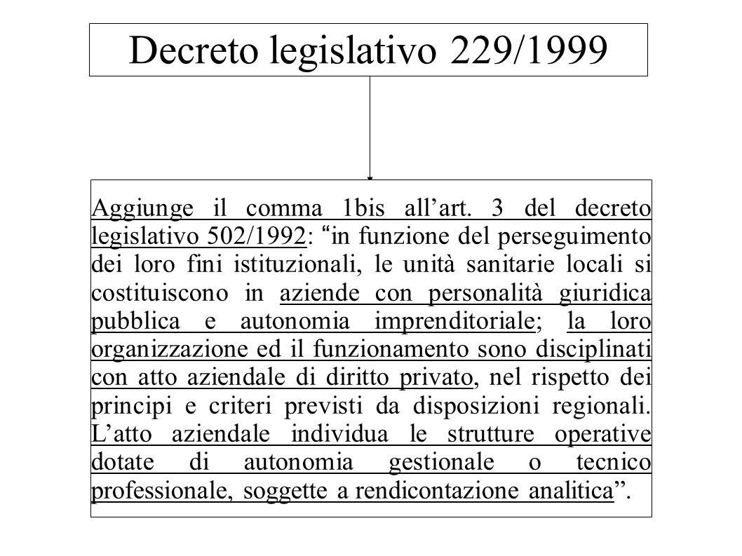 Decreto legislativo 229/1999 Aggiunge il comma 1bis all'art.