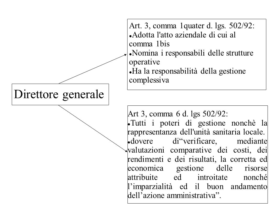Direttore generale Art. 3, comma 1quater d. lgs. 502/92: Adotta l'atto aziendale di cui al comma 1bis Nomina i responsabili delle strutture operative