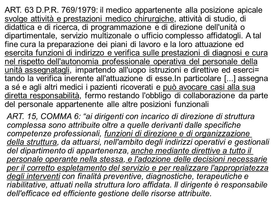 """ART. 15, COMMA 6: """"ai dirigenti con incarico di direzione di struttura complessa sono attribuite oltre a quelle derivanti dalle specifiche competenze"""