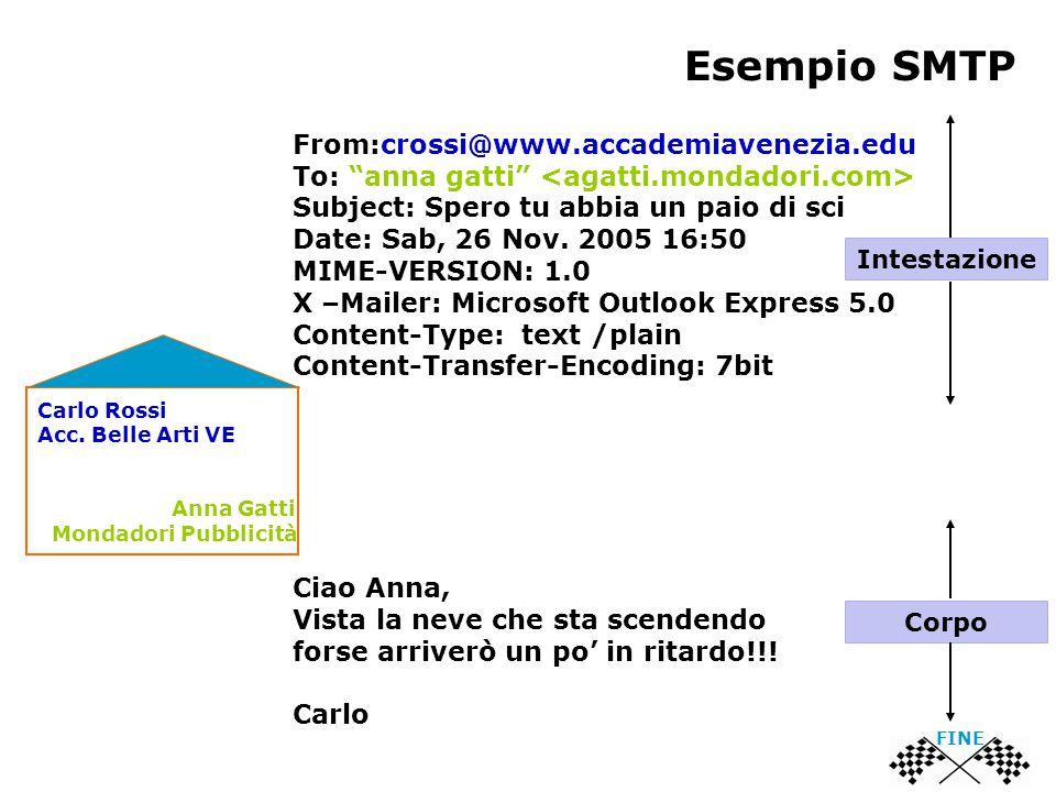 Esempio SMTP From:crossi@www.accademiavenezia.edu To: anna gatti Subject: Spero tu abbia un paio di sci Date: Sab, 26 Nov.