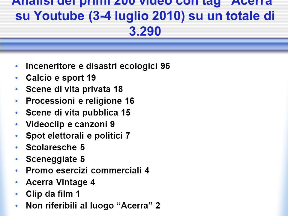 """Analisi dei primi 200 video con tag """"Acerra"""" su Youtube (3-4 luglio 2010) su un totale di 3.290 Inceneritore e disastri ecologici 95 Calcio e sport 19"""