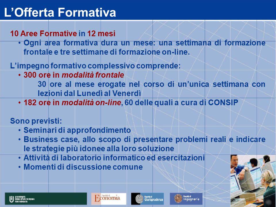 L'Offerta Formativa 10 Aree Formative in 12 mesi Ogni area formativa dura un mese: una settimana di formazione frontale e tre settimane di formazione on-line.