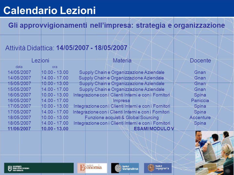 Calendario Lezioni data 14/05/2007 15/05/2007 16/05/2007 17/05/2007 18/05/2007 11/06/200710.00 - 13.00ESAMI MODULO V 14.00 - 17.00Integrazione con i Clienti Interni e con i FornitoriSpina 14.00 - 17.00Integrazione con i Clienti Interni e con i FornitoriSpina 10.00 - 13.00Funzione acquisti & Global SourcingAccenture 14.00 - 17.00ImpresaPaniccia 10.00 - 13.00Integrazione con i Clienti Interni e con i FornitoriSpina 14.00 - 17.00Supply Chain e Organizzazione AziendaleGnan 10.00 - 13.00Integrazione con i Clienti Interni e con i FornitoriSpina 14.00 - 17.00Supply Chain e Organizzazione AziendaleGnan 10.00 - 13.00Supply Chain e Organizzazione AziendaleGnan ora 10.00 - 13.00Supply Chain e Organizzazione AziendaleGnan Attività Didattica: 14/05/2007 - 18/05/2007 LezioniMateriaDocente Gli approvvigionamenti nell'impresa: strategia e organizzazione