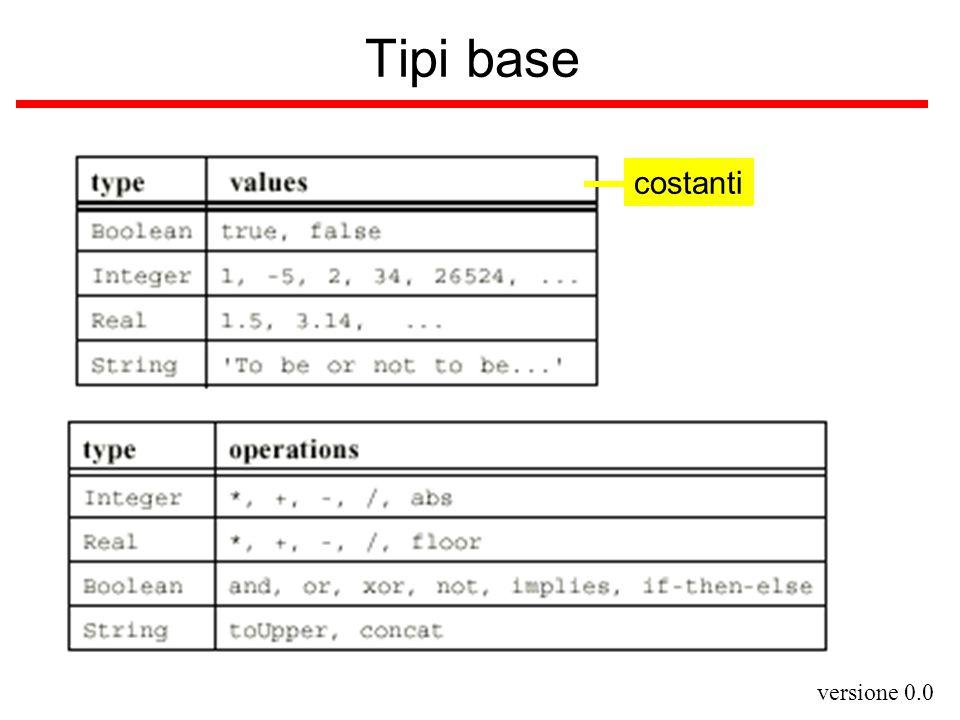 versione 0.0 Tipi base costanti