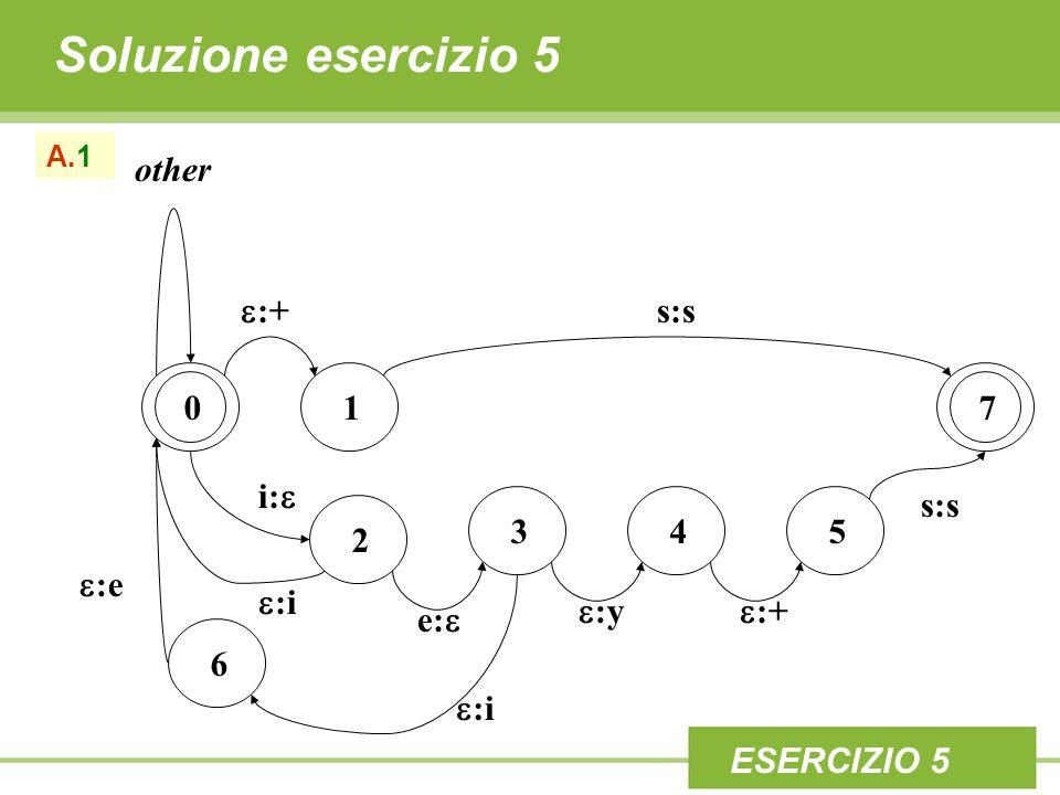 A.1 017 s:s 3  :+ 2 other  :y i:  e:  45  :+ s:s  :i 6  :e Soluzione esercizio 5 ESERCIZIO 5