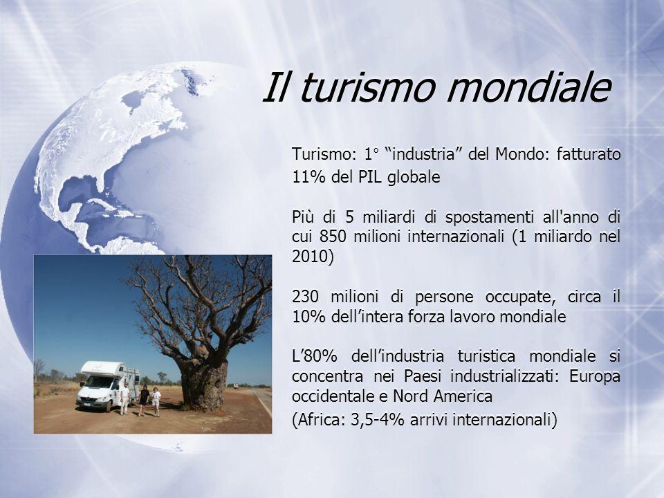 """Il turismo mondiale Turismo: 1° """"industria"""" del Mondo: fatturato 11% del PIL globale Più di 5 miliardi di spostamenti all'anno di cui 850 milioni inte"""
