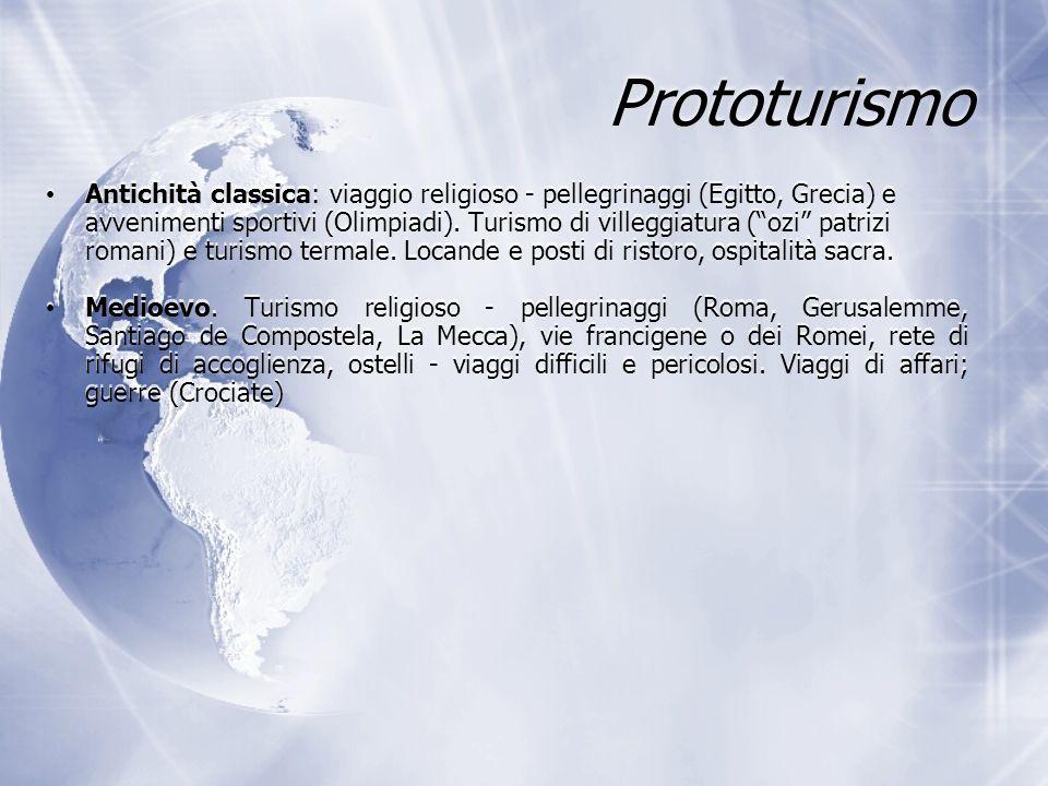 Prototurismo Antichità classica: viaggio religioso - pellegrinaggi (Egitto, Grecia) e avvenimenti sportivi (Olimpiadi).