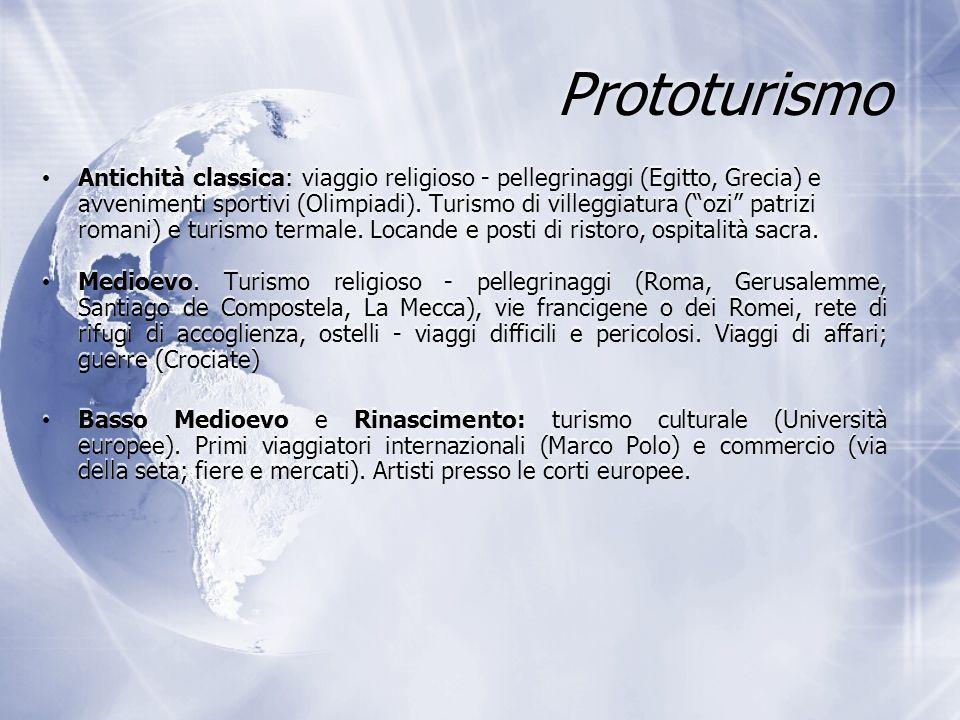 """Prototurismo Antichità classica: viaggio religioso - pellegrinaggi (Egitto, Grecia) e avvenimenti sportivi (Olimpiadi). Turismo di villeggiatura (""""ozi"""