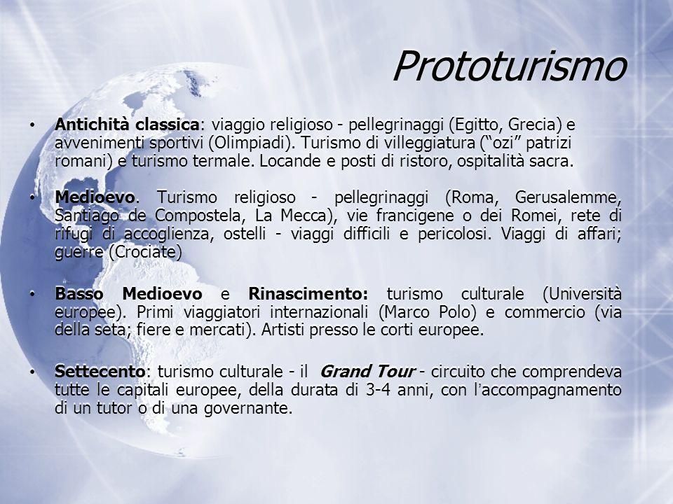Turismo ed economia mondiale Il turismo internazionale rappresenta il 6% del totale delle esportazioni di merci e servizi.