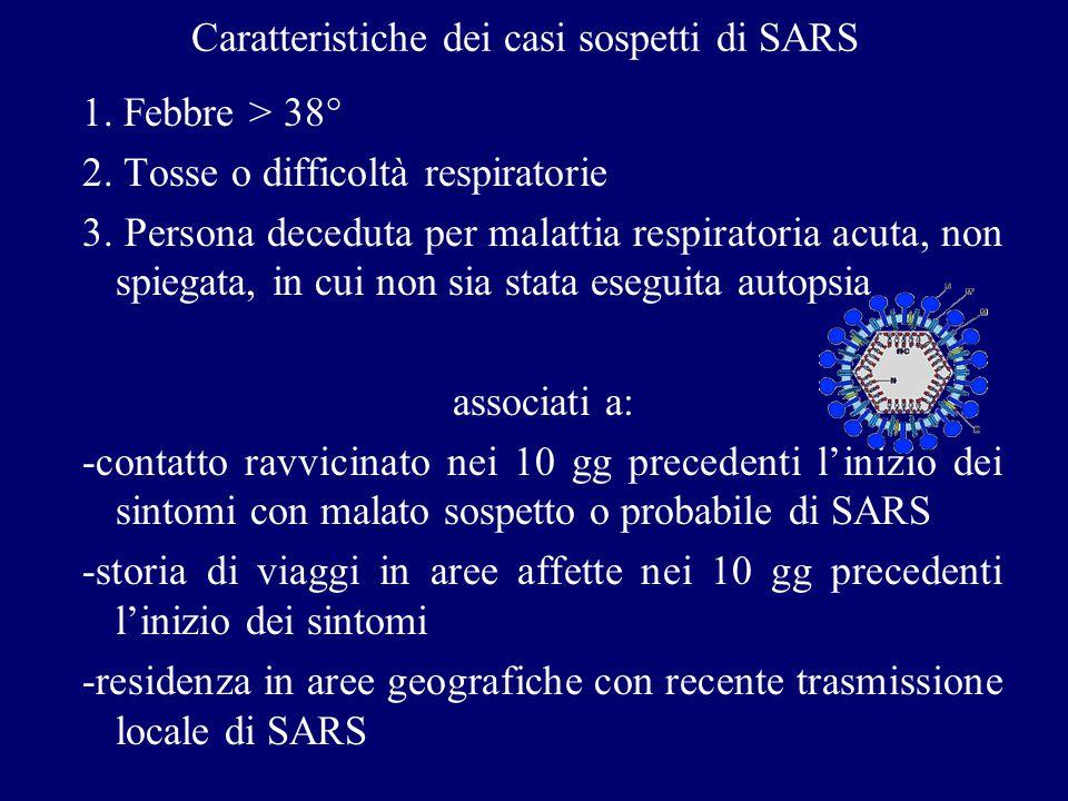 Caratteristiche dei casi sospetti di SARS 1. Febbre > 38° 2. Tosse o difficoltà respiratorie 3. Persona deceduta per malattia respiratoria acuta, non