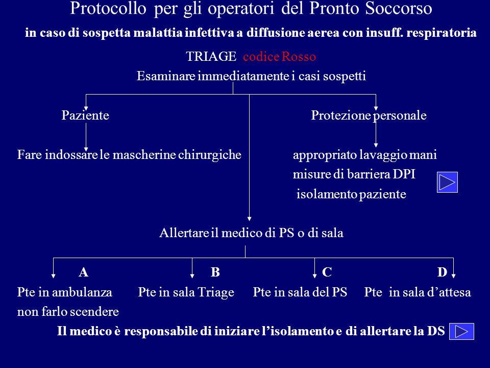 Protocollo per gli operatori del Pronto Soccorso in caso di sospetta malattia infettiva a diffusione aerea con insuff. respiratoria TRIAGE codice Ross