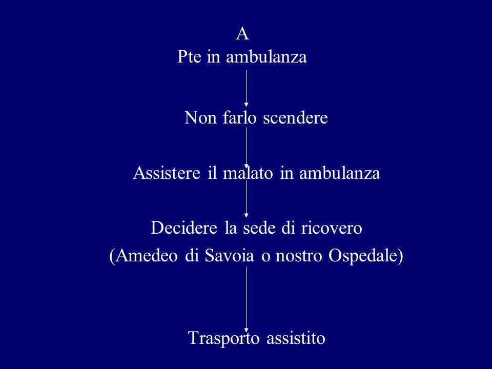 A Pte in ambulanza Non farlo scendere Assistere il malato in ambulanza Decidere la sede di ricovero (Amedeo di Savoia o nostro Ospedale) Trasporto ass