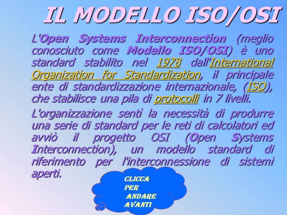 IL MODELLO ISO/OSI L'Open Systems Interconnection (meglio conosciuto come Modello ISO/OSI) è uno standard stabilito nel 1978 dall'International Organi